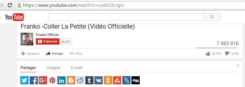 statistiques Youtube -clip coller la petite
