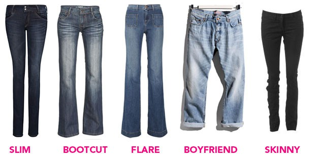 modele de jeans
